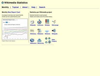 83adfff3b1e8424366ba0f192db2019faa1f7387.jpg?uri=stats.wikimedia