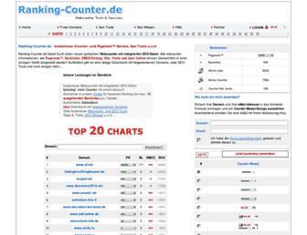 850f1ed5b010c1b0c7f6f8855cef4adb091920d1.jpg?uri=ranking-counter
