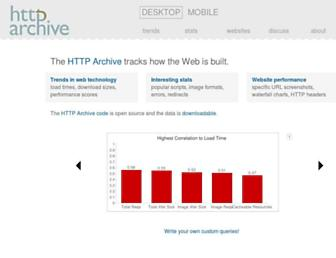 Main page screenshot of httparchive.org