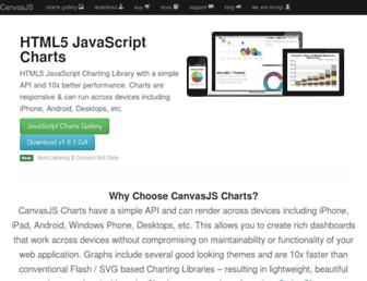 canvasjs.com screenshot