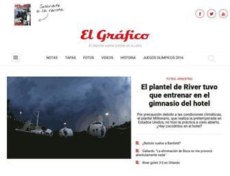 Main page screenshot of elgrafico.com.ar