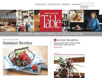 Thumbshot of Hudsonvalleyrestaurantweek.com
