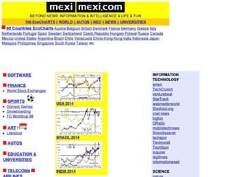 893c6e8bcb0095dffb1d28347f8c379eeab538b3.jpg?uri=mexi