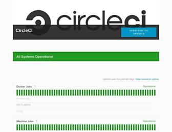 status.circleci.com screenshot