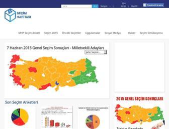 Thumbshot of Secimharitasi.com