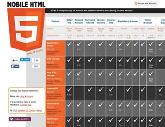 mobilehtml5.org screenshot