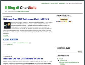 8eafbcab61b7e590ff3a4afb4685f36f14f9a733.jpg?uri=chartitalia.blogspot