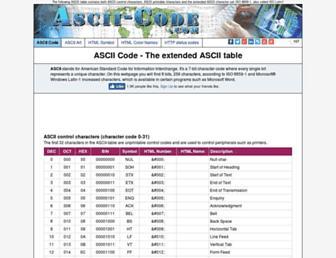 8ecd4209e04fb46b739cc9042618f361cfb3d60d.jpg?uri=ascii-code