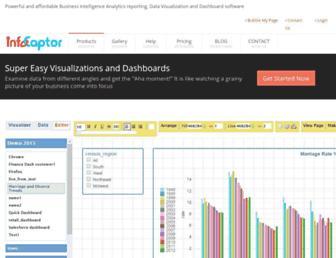 infocaptor.com screenshot