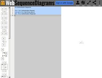 917452472f4853eeb6f76fa31f78a814853968f6.jpg?uri=websequencediagrams