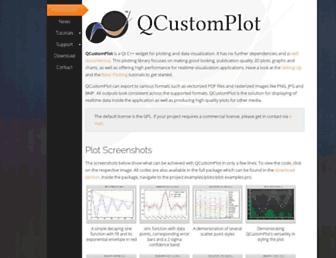 qcustomplot.com screenshot