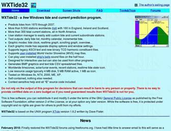 wxtide32.com screenshot