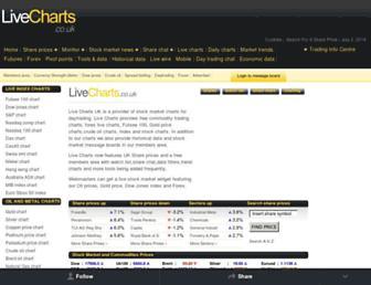 livecharts.co.uk screenshot