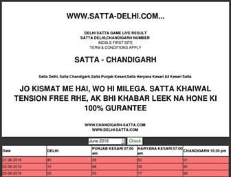 delhi-satta.com screenshot