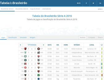 Thumbshot of Tabeladobrasileirao.net