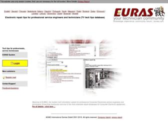 A1419f7e297ba3c6e36ed259111f4b4e4934e542.jpg?uri=euras