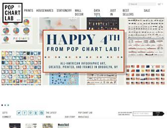 Thumbshot of Popchartlab.com
