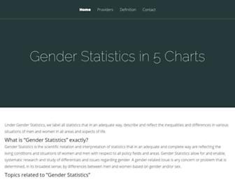 Main page screenshot of genderstats.org