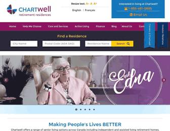 chartwell.com screenshot