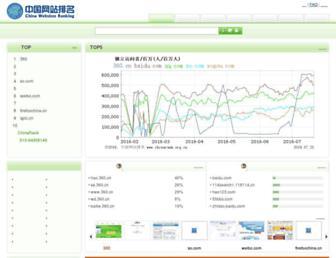 A329c9bfeca1e963eeda664fc210ce50d6513752.jpg?uri=chinarank.org