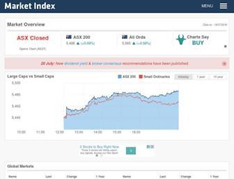 marketindex.com.au screenshot