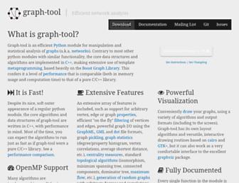 graph-tool.skewed.de screenshot