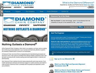 A84884f2d31f1b4d42ffe0b92f6f8ea266da22d7.jpg?uri=diamondchain
