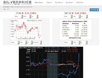 Thumbshot of Silverprice.org