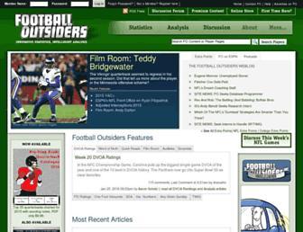 footballoutsiders.com screenshot