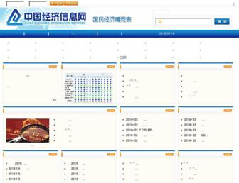 Main page screenshot of cei.gov.cn