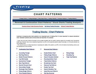 Aa0e2d869de5322953e04eb9cbfe30167928f513.jpg?uri=chart-patterns.netfirms