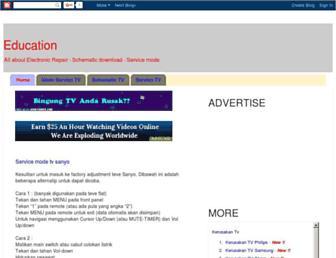 blog-education2you.blogspot.com screenshot