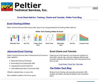 peltiertech.com screenshot