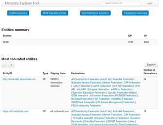 met.refeds.org screenshot