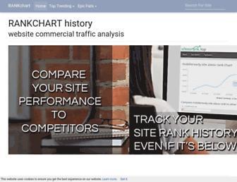 rankchart.net screenshot