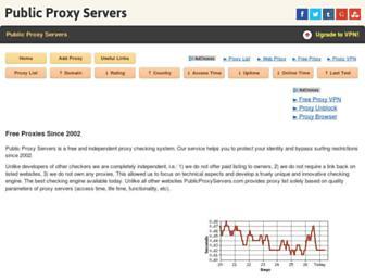 publicproxyservers.com screenshot