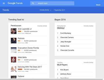 trends.google.co.id screenshot