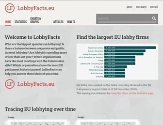 lobbyfacts.eu screenshot
