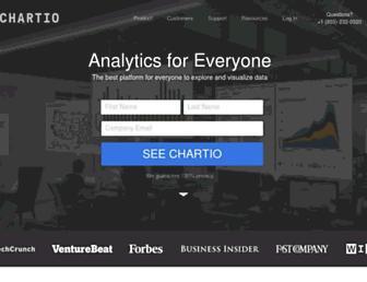 chartio.com screenshot