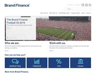 brandfinance.com screenshot