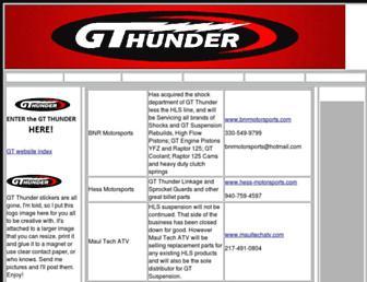 B6e292284dc148365f71dd80b1ce1faa05643d16.jpg?uri=gtthunder