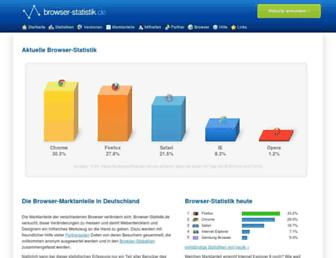 B8de40586732970fc7b9bfce85be666e431bfeae.jpg?uri=browser-statistik