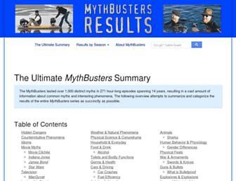 B92c6d4ca0e326654df07ec17b7b3826cdf84cff.jpg?uri=mythbustersresults