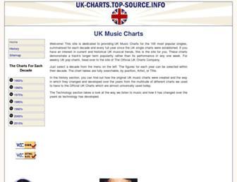 uk-charts.top-source.info screenshot