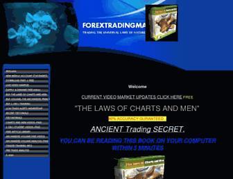 Thumbshot of Forextradingmajic.com