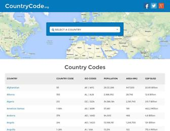 countrycode.org screenshot