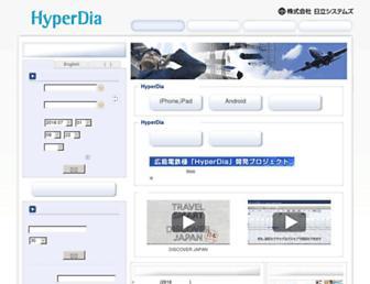 C1d636b29435ef2f1c6af85e874b545cabf72628.jpg?uri=hyperdia