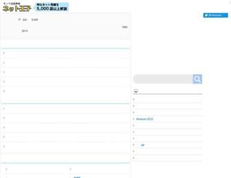 Thumbshot of Netyougo.com
