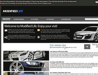 Thumbshot of Modifiedlife.com