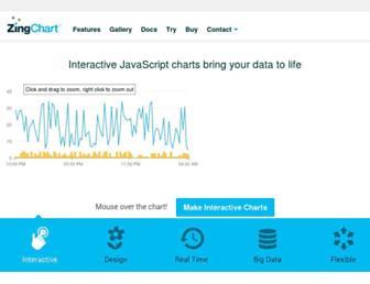 zingchart.com screenshot
